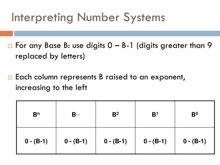 Interpreting Number Systems
