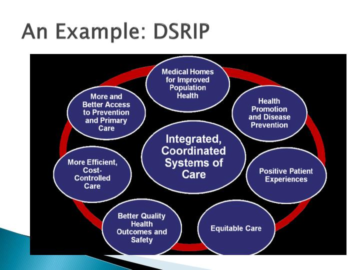 An Example: DSRIP