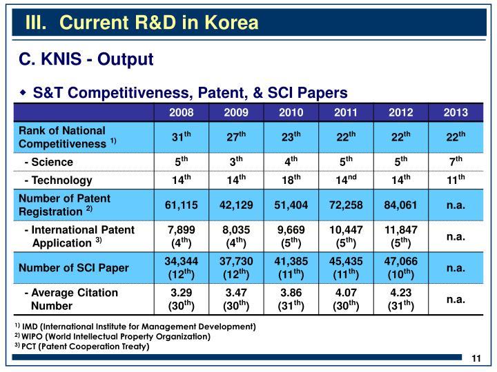 Current R&D in Korea