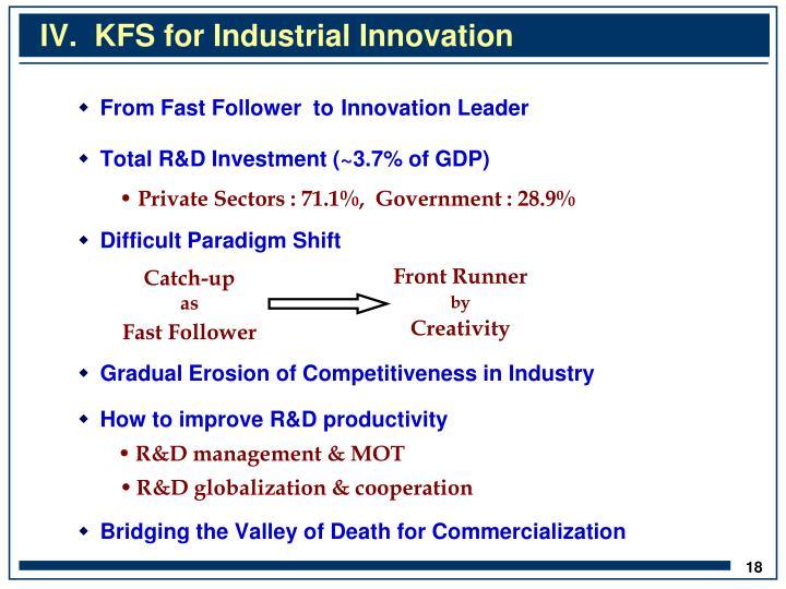 IV.  KFS for Industrial Innovation