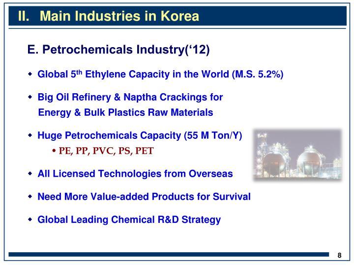 Main Industries in Korea