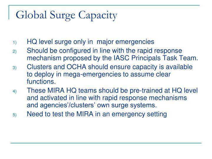 Global Surge Capacity
