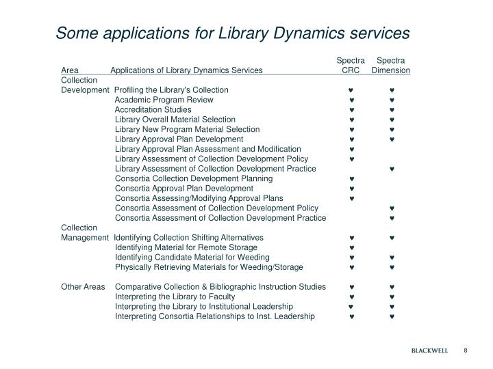 Some applications for Library Dynamics services