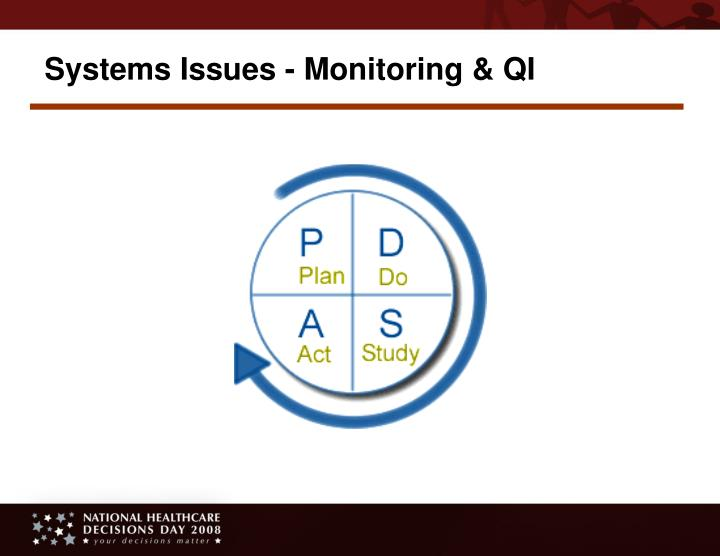 Systems Issues - Monitoring & QI