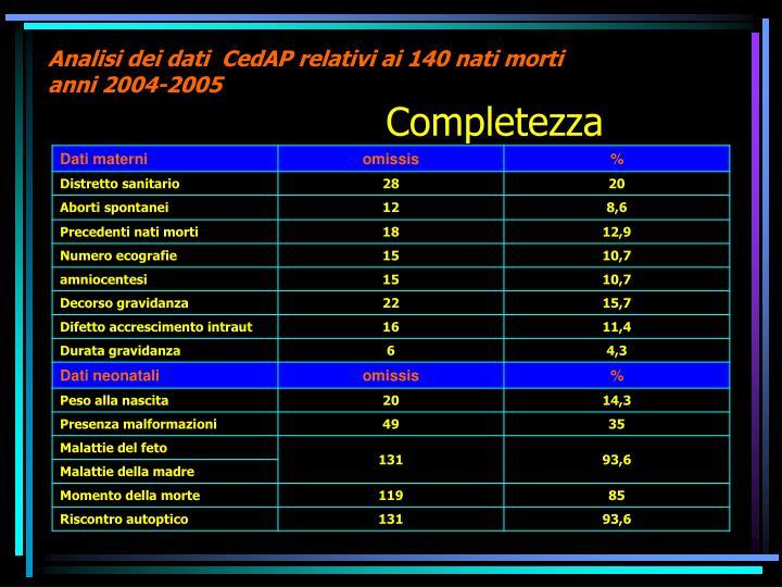 Analisi dei dati  CedAP relativi ai 140 nati morti