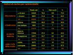 fattori di rischio per natimortalit1