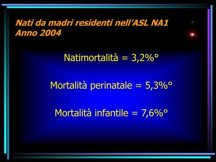 Nati da madri residenti nell'ASL NA1