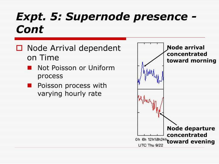 Expt. 5: Supernode presence - Cont