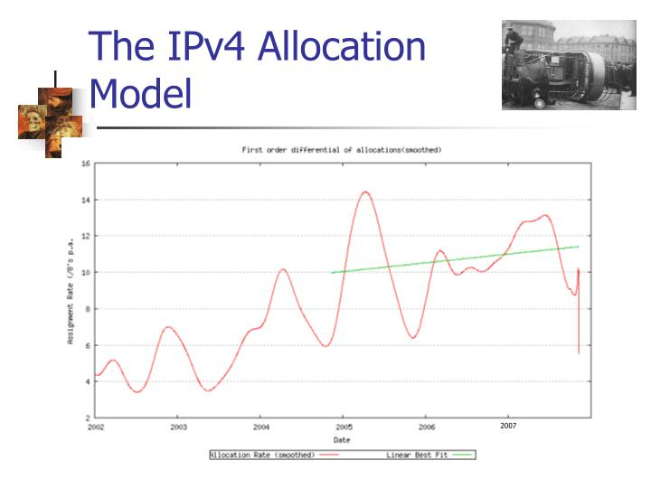 The IPv4 Allocation