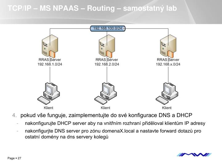 TCP/IP – MS NPAAS – Routing – samostatný lab
