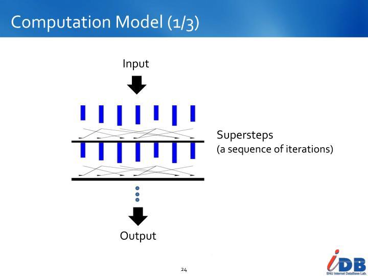 Computation Model (1/3)