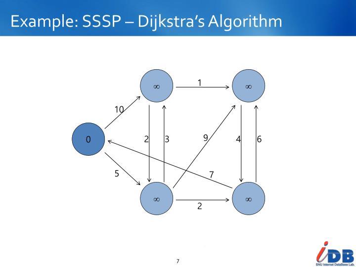 Example: SSSP –
