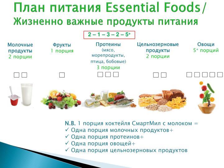 Схема питание для снижения веса