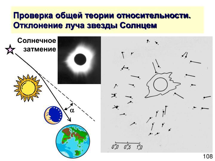 Проверка общей теории относительности. Отклонение луча звезды Солнцем