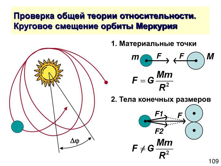 Проверка общей теории относительности.
