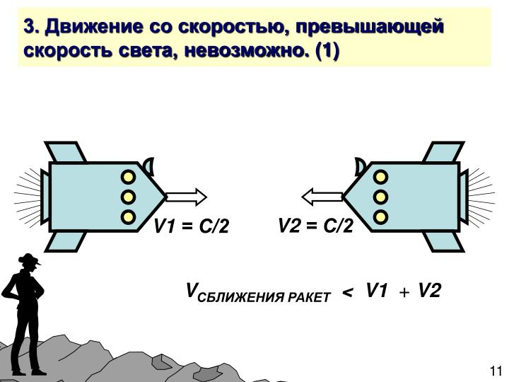 3. Движение со скоростью, превышающей скорость света, невозможно