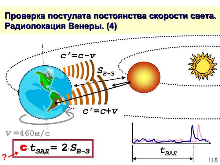 Проверка постулата постоянства скорости света.