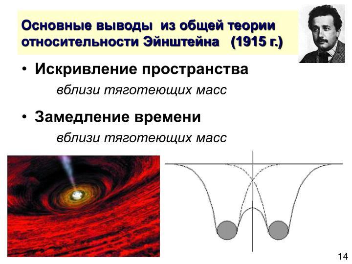 Основные выводы  из общей теории относительности Эйнштейна   (1915 г.)
