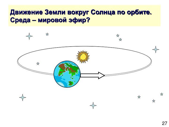 Движение Земли вокруг Солнца по орбите.