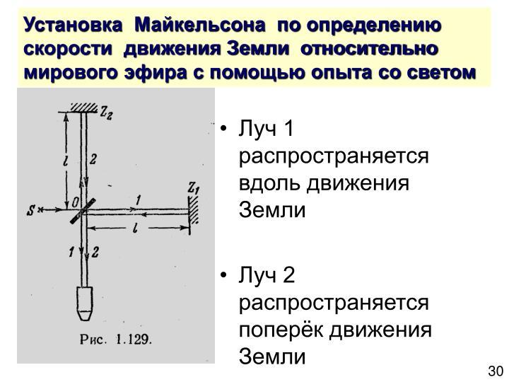 Установка  Майкельсона  по определению скорости  движения Земли  относительно мирового эфира с помощью опыта со светом