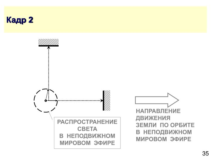 Кадр 2
