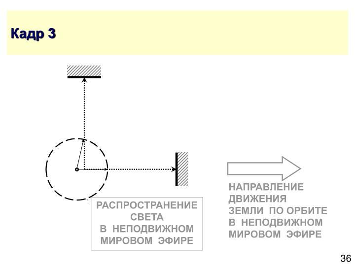 Кадр 3