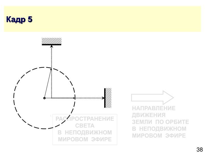 Кадр 5
