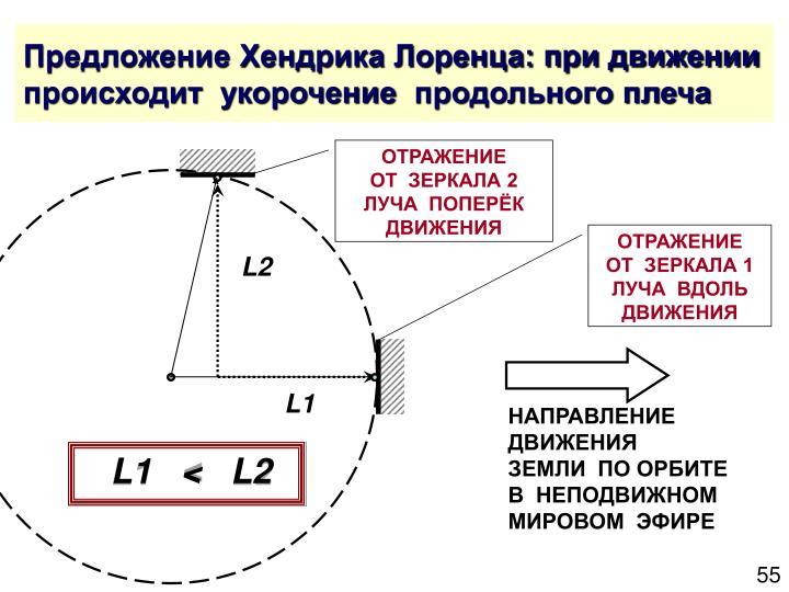 Предложение Хендрика Лоренца: при движении