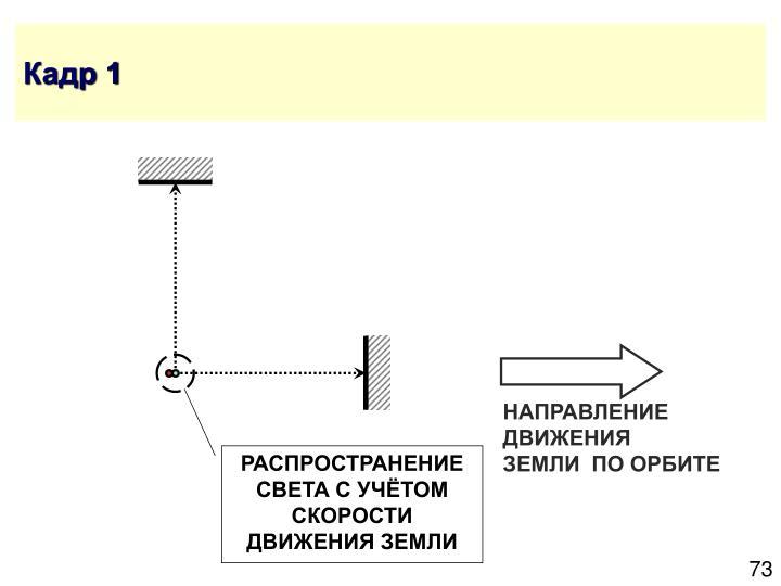 Кадр 1