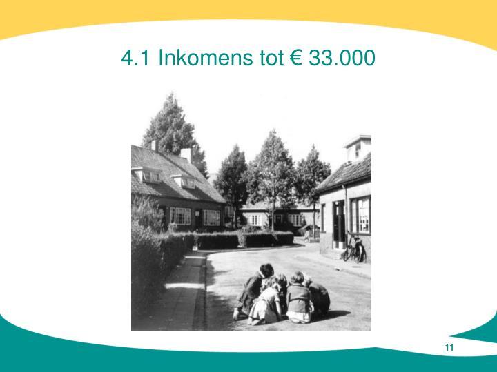 4.1 Inkomens tot € 33.000