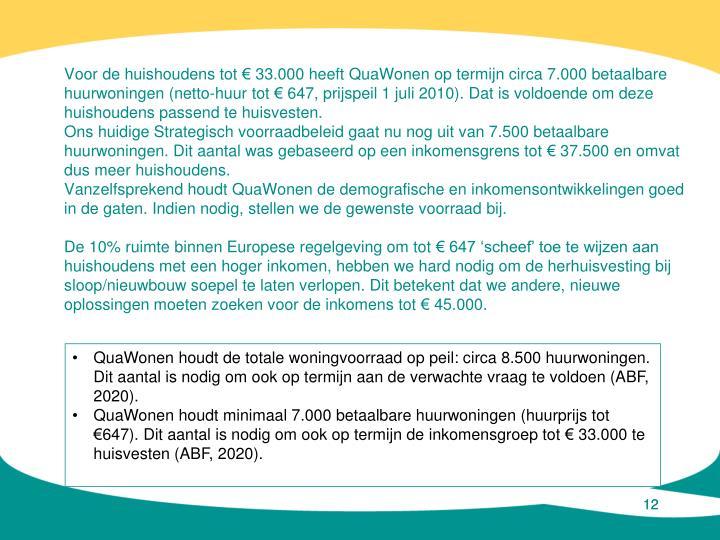 Voor de huishoudens tot € 33.000 heeft QuaWonen op termijn circa 7.000 betaalbare huurwoningen (netto-huur tot € 647, prijspeil 1 juli 2010). Dat is voldoende om deze huishoudens passend te huisvesten.