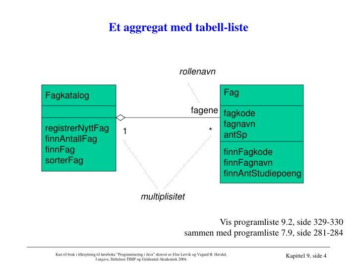 Et aggregat med tabell-liste