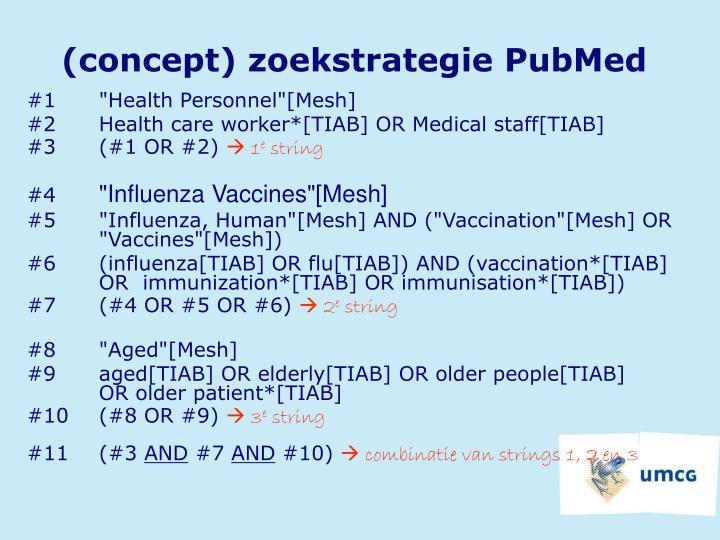 (concept) zoekstrategie PubMed