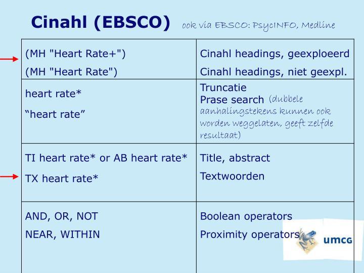 Cinahl (EBSCO)