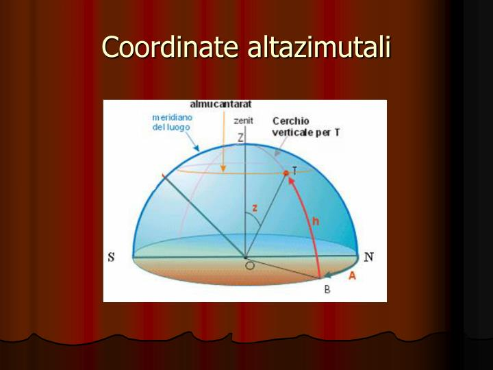 Coordinate altazimutali