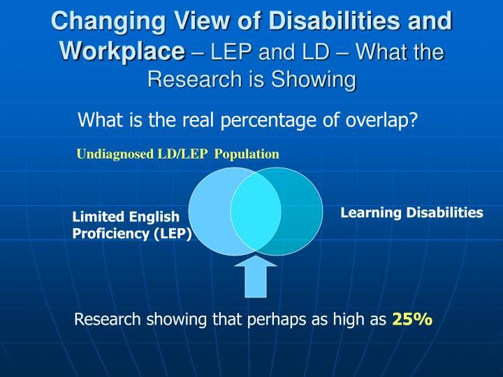 Changing View of Disabilities and Workplace