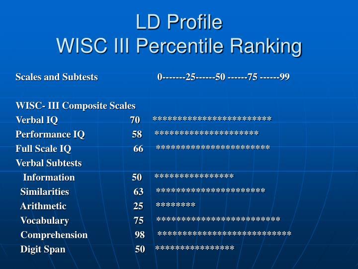 LD Profile