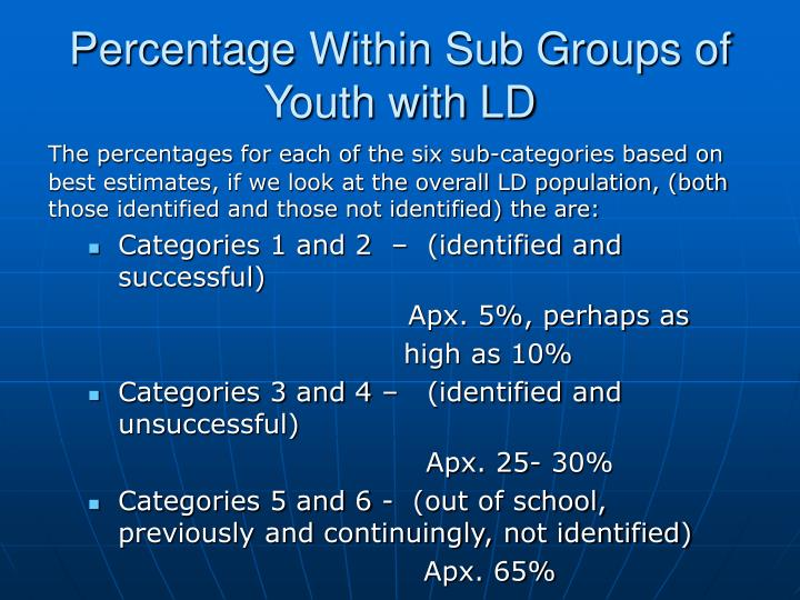 Percentage Within Sub Groups of Youth with LD