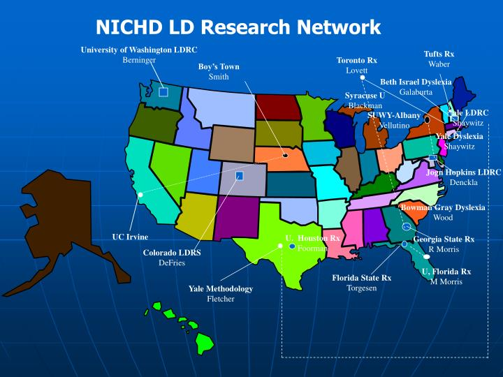 NICHD LD Research Network