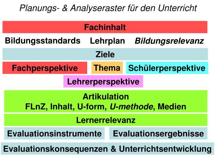 Planungs- & Analyseraster für den Unterricht