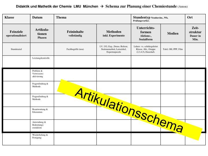Didaktik und Mathetik der Chemie  LMU  München