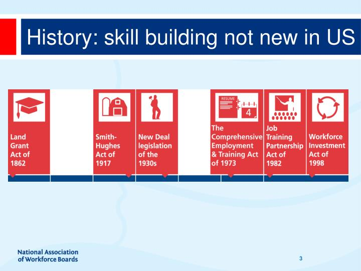 History: skill building not new in US