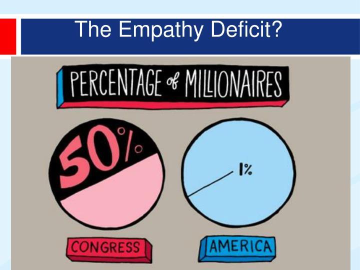 The Empathy Deficit?