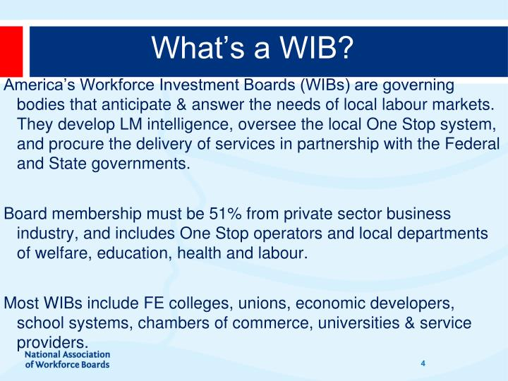 What's a WIB?