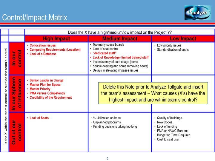 walmart space matrix analysis Analysis of toyota motor corporation by: thembani nkomo this paper will explore the external and internal environment of toyota motor corporation, and suggest.