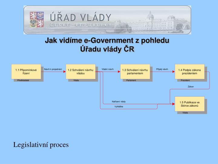 Jak vidíme e-Government z pohledu