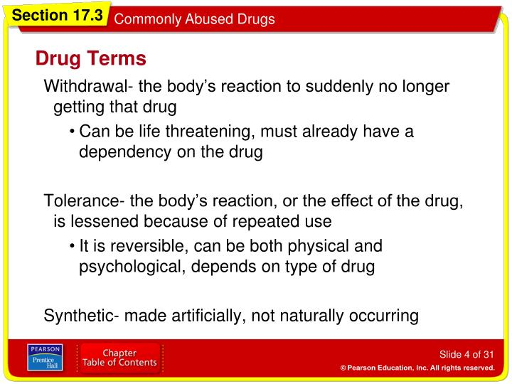 Drug Terms