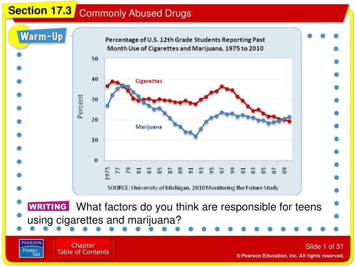 What factors do you think are responsible for teens using cigarettes and marijuana?