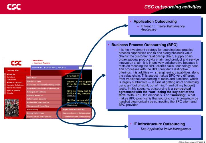 Csc outsourcing activities