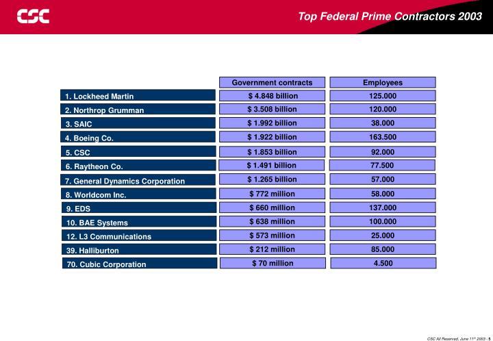 Top Federal Prime Contractors 2003